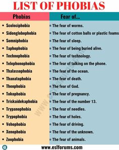 List of Phobias: Learn 105 Common Phobias of People around the World - ESL Forums Types Of Phobias, List Of Phobias, Most Common Phobias, Unusual Words, Rare Words, English Vocabulary Words, Learn English Words, English Phonics, English Lessons