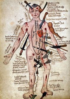 c.1400s: Wound Manis an illustration which first appeared in European surgical texts in the Middle Ages. Itlaid out schematically the various wounds a person might suffer in battle or in accidents.