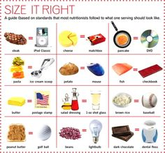 How to measure portion control with a proper chart