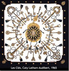 An Hermes Classic~Keys
