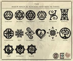 The Major Magical Arts in Tariel by Levodoom.deviantart.com on @deviantART