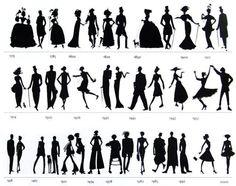 История моды в картинках