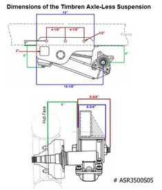 How to Determine Trailer Ground Clearance with the Timbren Axle-Less Suspension System # Work Trailer, Off Road Trailer, Trailer Build, Off Road Camper, Utility Trailer, Teardrop Camper Trailer, Camper Trailers, Campers, Popup Camper