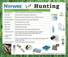 Norwex for Hunters/Hunting Check out these awesome products Norwex offers for Hunters. They are friendly to nature and the environment while you are in the environment! Norwex for Men Norwex Biz, Norwex Cleaning, Cleaning Hacks, Norwex Products, Cleaning Products, Cleaning Supplies, Norwex Consultant, Independent Consultant, Party Points
