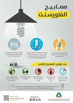 ما هي المخاطر من مصابيح #الفلورسنت؟