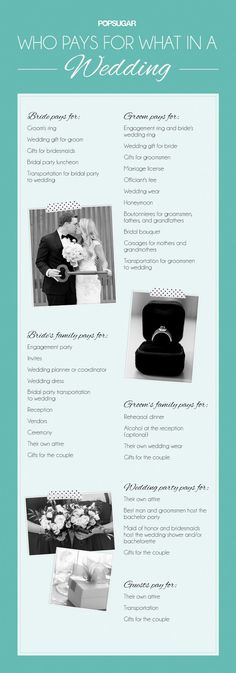 Wedding Budget Calculator and Planner Wedding budget planner - wedding budget calculators