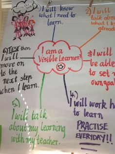 Classroom aid for Visible Learning