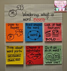 Creating Readers and Writers: Ways to determine the meaning of a word anchor chart