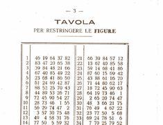 Qualche mese fa, per andare incontro ad alcune richieste, presentai un post che illustrava le caratteristiche basilari di un metodo di gioco del passato. Tale metodo era relativo alla famosa TAVOLA MIRABILE, un piccolo trattato di Lotto realizzato e prodotto dal celebre Professore FEDELE DAVENAL che, attraverso una tavola numerica, e seguendo alcuni accorgimenti, dovrebbe … Mayan Numbers, 120 Chart, Winning Lottery Numbers, Free Tips, Bari, Tahitian Pearls, Chakra, Cash Management, Home