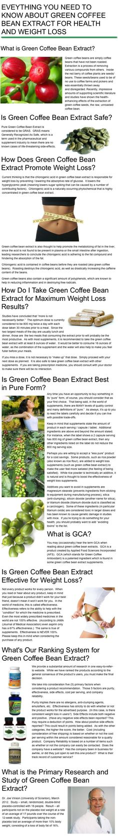 Everything you need to know about Green Coffee Bean Extract for Health and Weightloss - http://www.best-pure-green-coffee-bean-extract-reviews.com/info#.UCA1Q0S8KeU