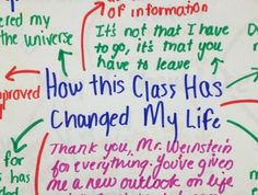Wow! I have been inspired! Reading this BLOG for over an hour now... Creativity in the Language Arts Classroom! (This is from the perspective of an AP English class, but I can easily modify this for my own Middle School students...) http://www.thecreativitycore.com/the-blog.html