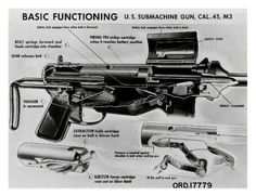 """M3 .45-caliber Submachine Gun The M3 was a .45-caliber submachine gun began to replace the Thompson series submachine guns in 1942. Because of its appearance it was commanly known as the """"grease gun"""". Approximately 680,000 have been built, including several variants."""