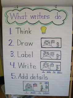 anchor charts forlucy calkins small moments | What writers Do anchor chart-- Inspired by Lucy Calkins Writer's ...