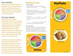 What is MyPlate? Why follow MyPlate? MyPlate Games http://www.foodpyramid.com/myplate #healthyeating #choosemyplate #myplate