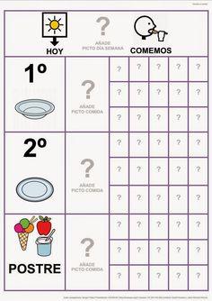 """Informática para Educación Especial: """"Vamos a comer"""", economía de fichas con pictogramas para regular la conducta alimentaria."""