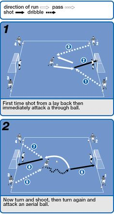 #Soccer_drill_to_boost_striker_skills and awareness
