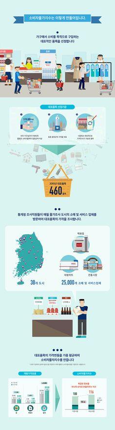 [infographic]'소비자물가지수'에 대한 인포그래픽