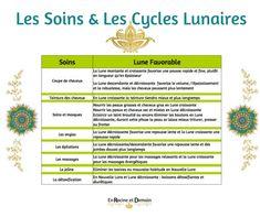 soins beauté cycles lunaires beauté avec lune cheveux masques massages naturopathie