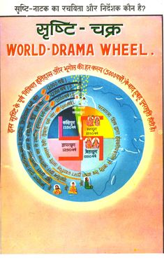 World Drama Wheel (Shrushti Chakra) Qhd Wallpaper, Shiva Wallpaper, Spiritual Pictures, Brahma Kumaris, Grey Suit Men, Om Shanti Om, Vastu Shastra, Accounting And Finance, Bhagavad Gita