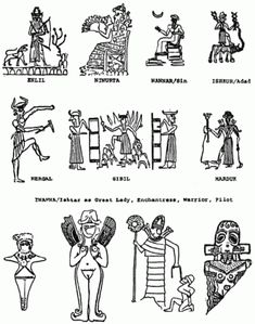 "Anunnaki, ANU-NA-KI, ""The Heaven On Earth they are,"" or ""Those who came from Heaven to Earth"" The orthodox history believes that the Anunnaki were gods who were part of the pantheon Sumerian and Akkadian, but the historian and linguist, Zecharia Sitchin, an expert on translations of cuneiform tablets, reveal that the Sumerians and Babylonians to the Anunnaki were extraterrestrials who landed astronauts literally in the region around Iraq, about 450,000 years ago in a mining mission,"