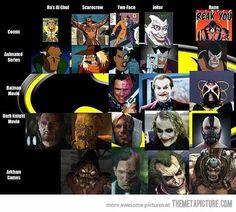 Batman  aru akise General  -  Aug 2, 2013   Wow,batman villans has really evolved!!