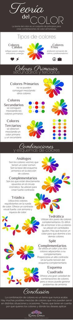 Función cromatica