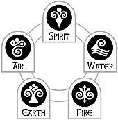 Divino elementos son los 5 sellos familiares