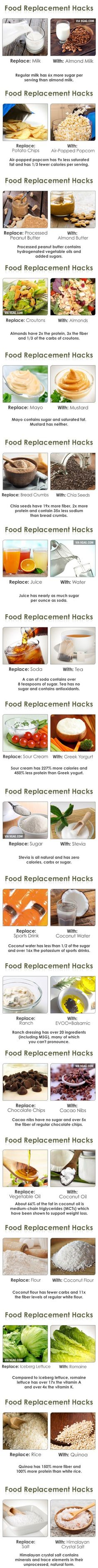 18 Food Replacement Hacks Worth Giving A Shot