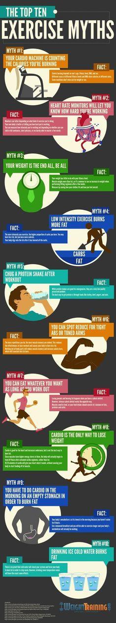 Exercice Myths