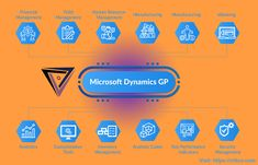 Microsoft Dynamics GP #ERP software is a comprehensive business management system that provides growth for mid-sized organizations with complete financial and operational solutions. To discuss further, contact our PR office at +1 917 717 9985 or email us at connect@viltco.com #MicrosoftDynamicsGPsuite #MSDynmaicsGP #DynamicsGPbyViltco #DynamicsERP #ViltcoUAE #ViltcoUSA #ViltcoDynamicsGPsoftware #ViltcoEnterpriseDynamicsSuite #UAE #USA #viltcosolution #Thursday Microsoft Dynamics Gp, Security Tools, Crm System, Business Management, Human Resources, Software Development, Organizations, Uae, Thursday