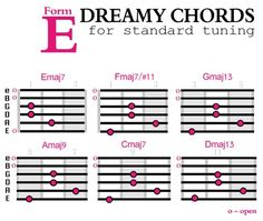 Jazz Piano Lessons Dreamy Chords Form E Guitar Chords And Scales, Music Theory Guitar, Guitar Chords Beginner, Guitar Chords For Songs, Music Chords, Guitar Chord Chart, Guitar For Beginners, Guitar Tabs, Music Guitar