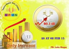 New Age, Cooking Timer, Wealth, Positivity, India, Club, Learning, Digital, Goa India