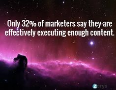 Do you think you are producing enough content?