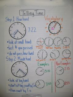 Telling Time-So you know how they have things like this in every grade until third grade? Well, then they just stop. I think they should have them in every class room in every grade. Reminders would be nice, no? Math Charts, Math Anchor Charts, Teaching Time, Teaching Math, Teaching Ideas, Math Resources, Math Activities, Math Strategies, Math Classroom