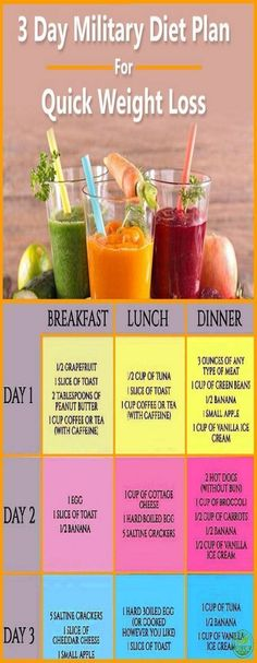 In todays article were going to present you an excellent way that will help you get in shape in military style! Heres the Military Diet. The rules surrounding this diet strict and offer very little flexibilities. You can include tea non-caloric sweet Healthy Diet Recipes, Healthy Juices, Healthy Eating, Healthy Nutrition, Clean Eating, Military Diet, Military Style, Honey And Warm Water, Lemon Diet