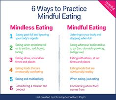 6 Ways to Practice Mindful Eating - Mindful
