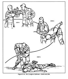 5-5 Defense Against a Knife « US Army Combatives