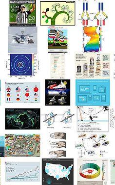 Infographic design exploration.