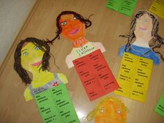 IV. A :: Základní škola Český Dub Teaching Ideas, Disney Characters, Fictional Characters, Fantasy Characters