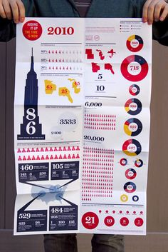 The White House Project: Infographics