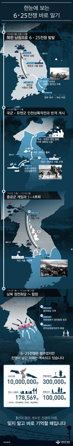 [Infographics_ 쇼셜용] 한눈에 보는 6·25전쟁 바로 알기