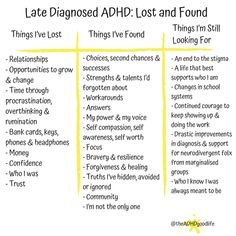 ADHD personal growth strategies, self acceptance, self worth, ADHD life Am Time, Adult Adhd, Self Acceptance, Lost & Found, Forgiveness, Life Is Good, Meant To Be, Healing, Thoughts