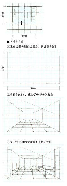 ヤマ先生の手描きパース道場の画像|エキサイトブログ (blog)