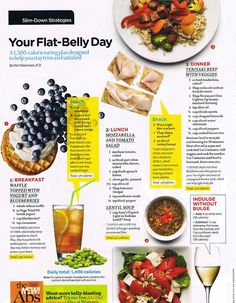 I swear by the Flat Belly Diet. It's by far the best diet out there.get that flat belly. Healthy Life, Healthy Snacks, Healthy Eating, Healthy Recipes, Abs Diet Recipes, Healthy Weight, Stop Eating, Clean Eating, Smoothie Detox Plan