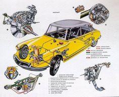 Citroën DS freinage infographic
