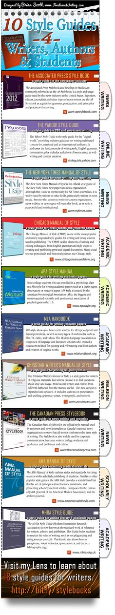 Learn about 10 of the most popular style guides for writers, authors, students and publishers. Includes APA style, MLA style, Chicago style, etc.