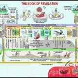 pentecostalism compared to catholicism
