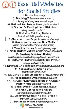 21 Essential Websites for Social Studies and History recommended by teachers.   http://www.weareteachers.com/community/blogs/weareteachersblog/blog-wat/2014/01/06/21-top-websites-for-social-studies-teachers