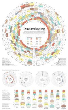 Mortality causes - www.lucasinfografia.com