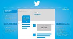 Twitter Image Sizes Guide  Infographic by: setupablogtoday.com